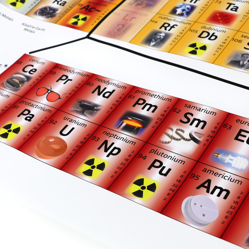 Periodic Table Chart (ELC-4074)