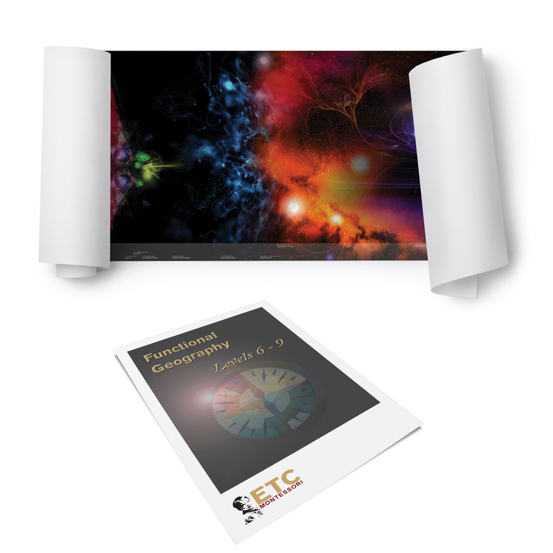 History of the Universe Bundle