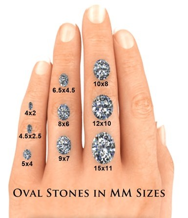 hand-with-oval-stone-sizes-labeled.jpg