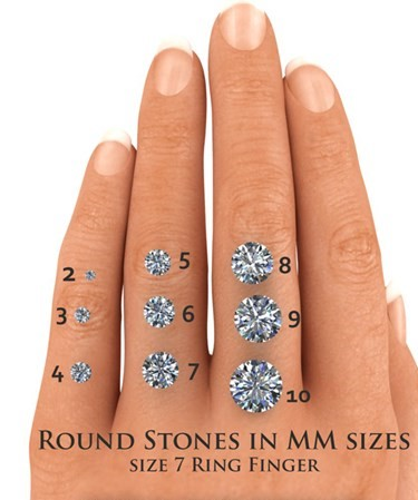 hand-with-stone-sizes-labeled-1-.jpg