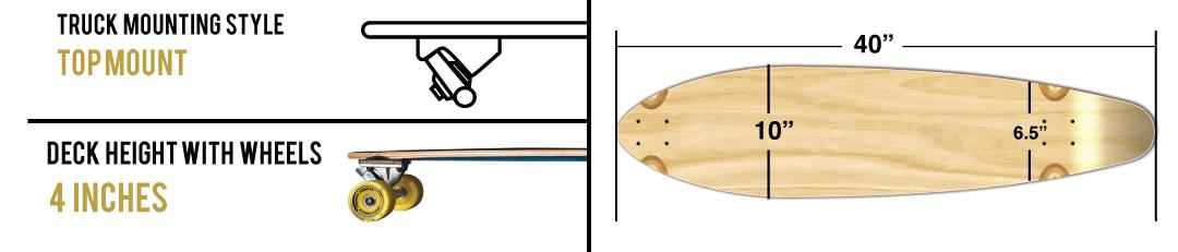 Kicktail Measurements
