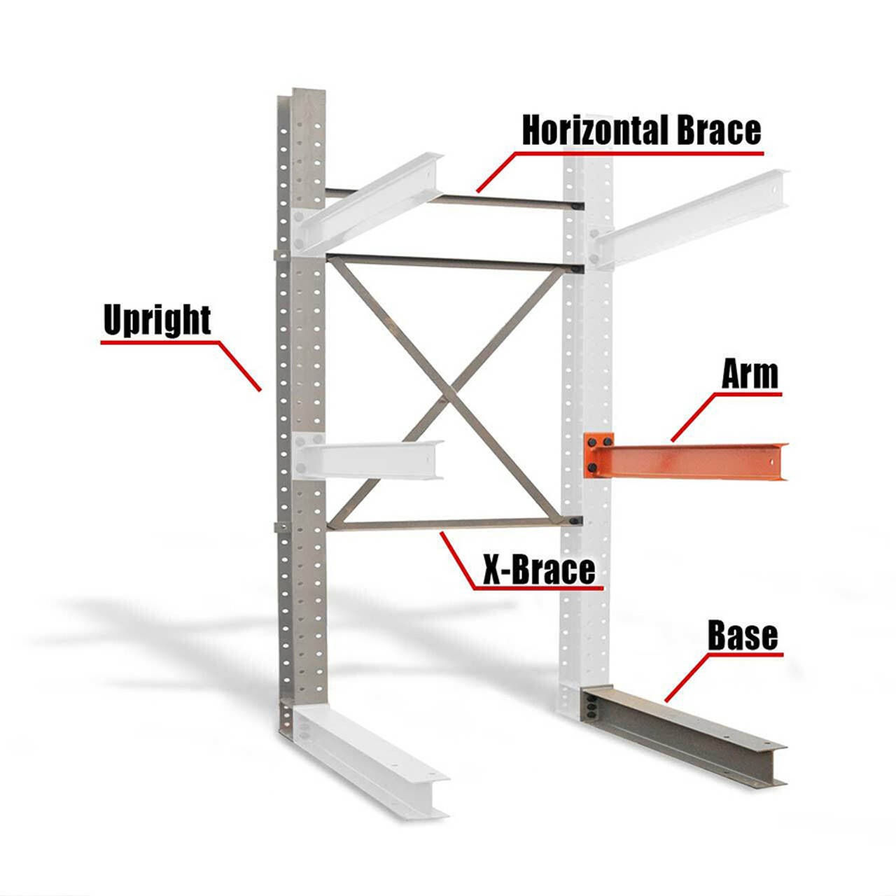 Cantilever racking  parts - labeled