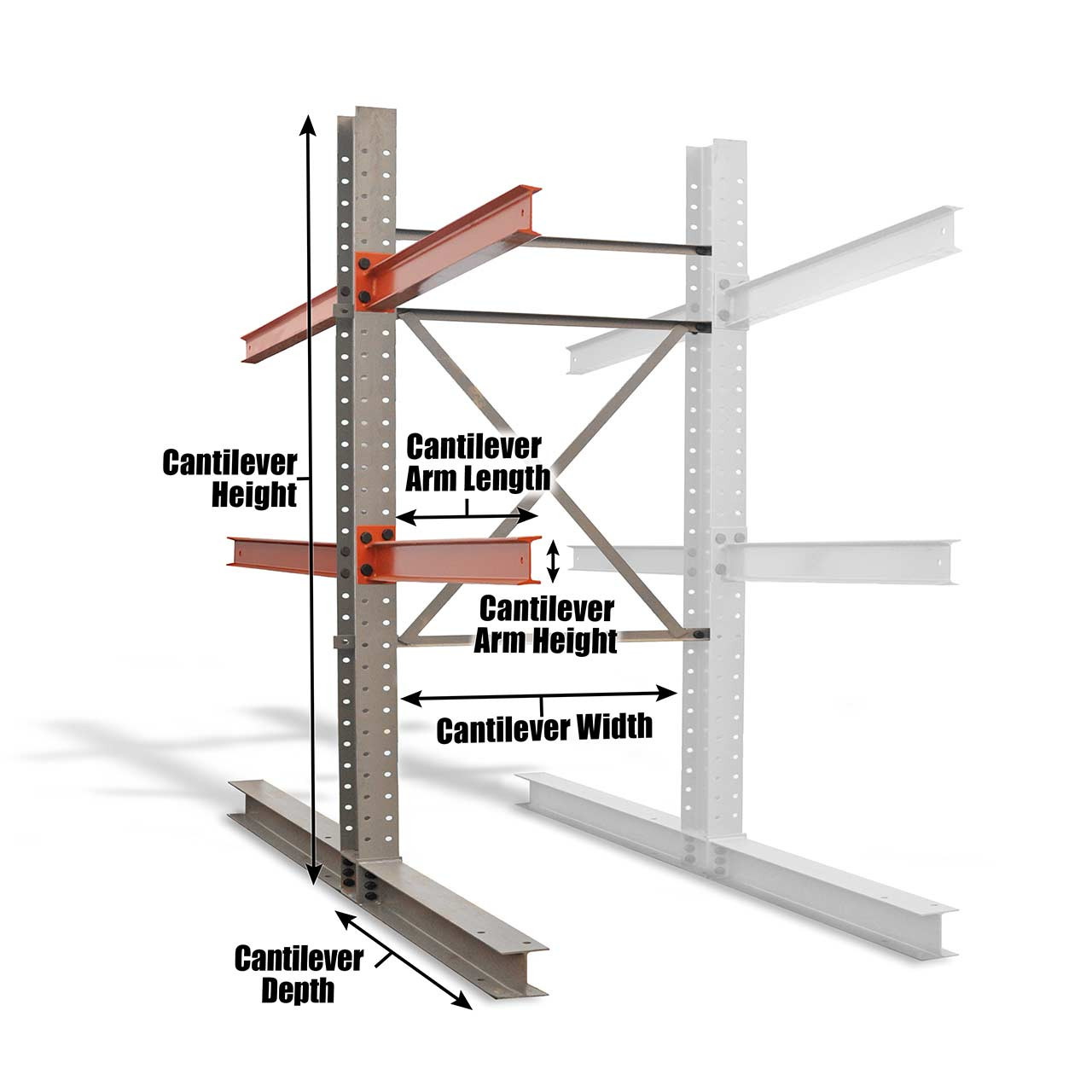 How to measure cantilever racking