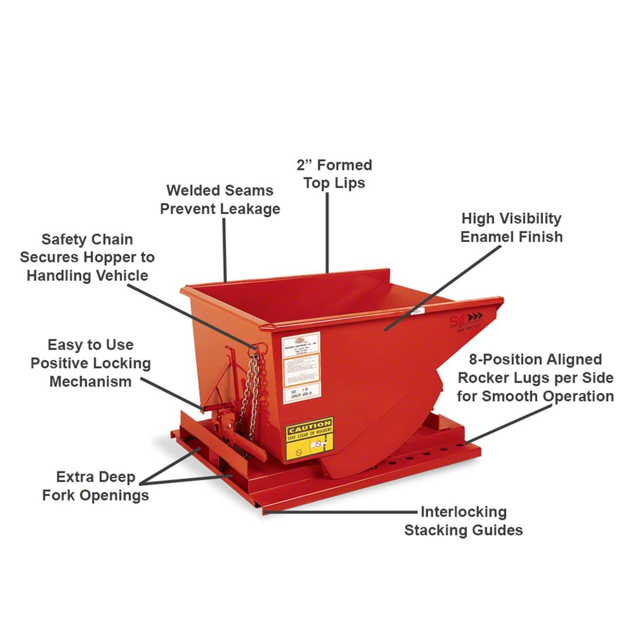 Parts of Heavy Duty Self-Dumping Hopper