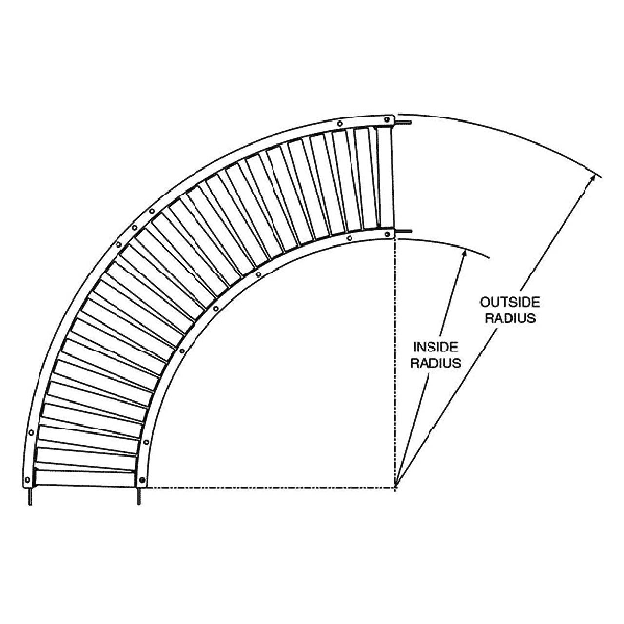 Gravity Roller Conveyor Curves Dimensions
