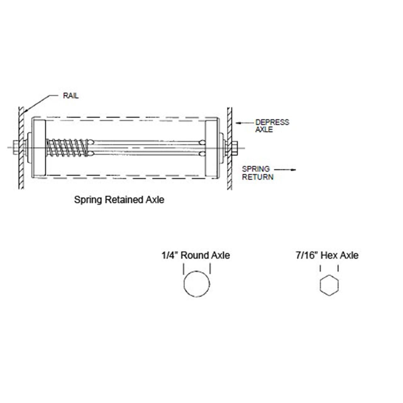 Replacement Conveyor Roller Specifications