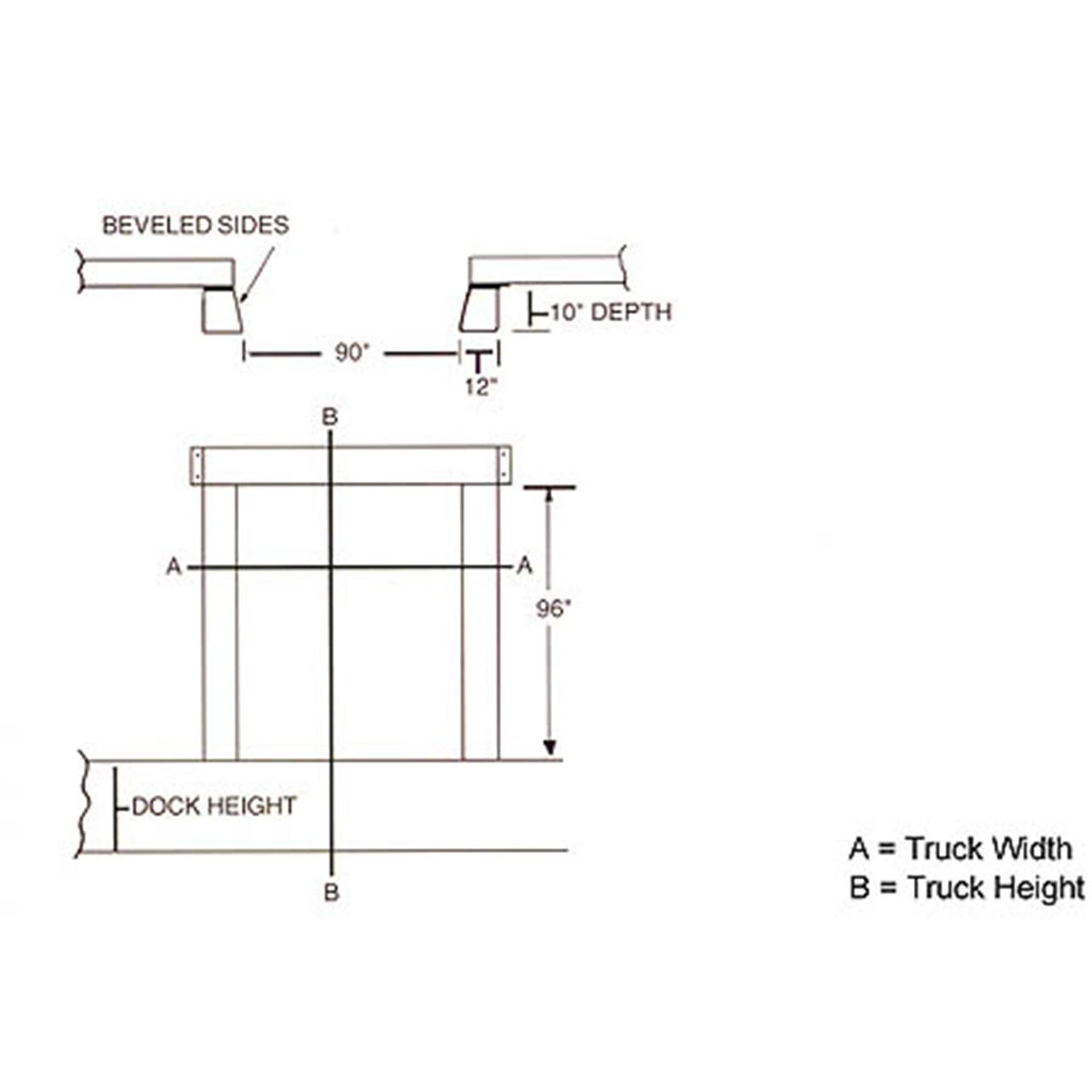 Dock Seal Diagram