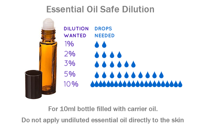 essential-oil-roller-bottle-instruction.png