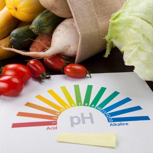 The Power of pH Balancing