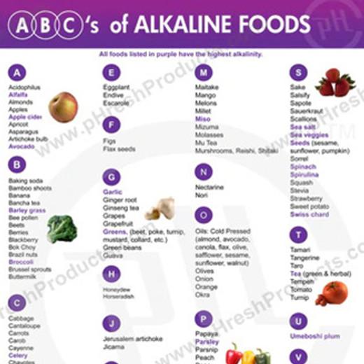 ABC's of Alkaline Foods
