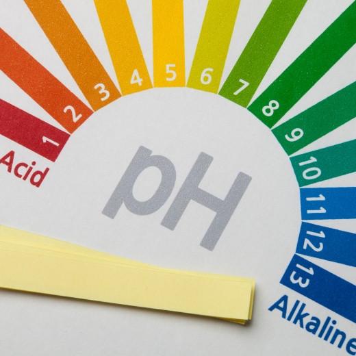 pH Balancing – Is It Essential?