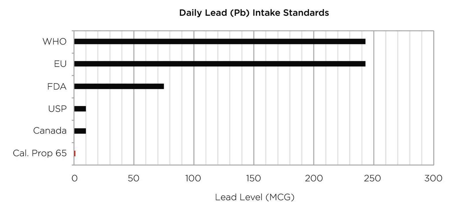 daily-lead-intake-standards.jpg