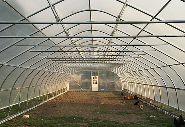 What is the NRCS High Tunnel Initiative? - Grants for High Tunnels