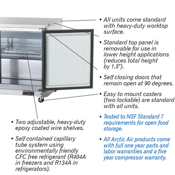 Various features of the AUC48 Under-Counter