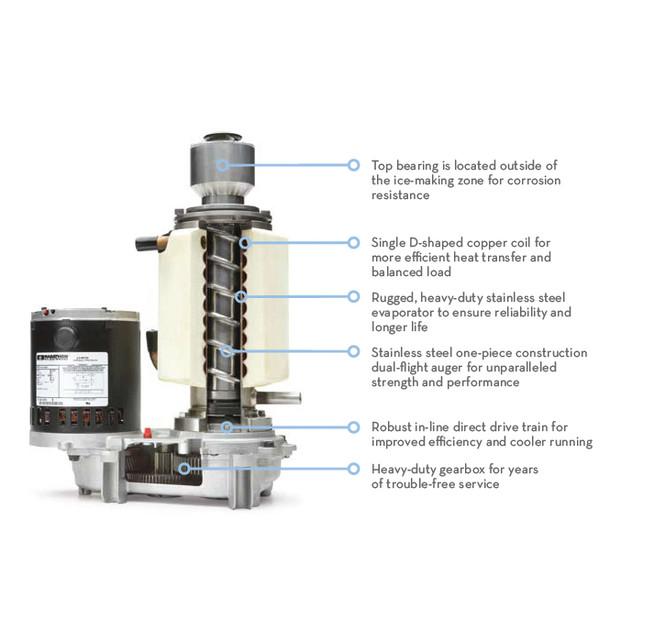 Inside an Ice-O-Matic Ice Machine