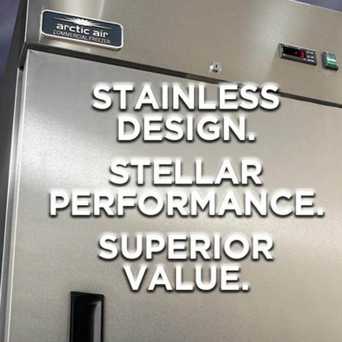 Design, Performance, Value Picture