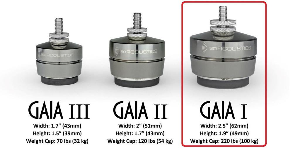 IsoAcoustics Gaia I Isolator; New w/ Full Warranty