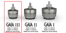 IsoAcoustics Gaia III Isolator; Gaia 3; New w/ Full Warranty