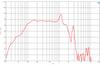 "2x B&C 18SW115-4 18"" Neodymium Subwoofer Speaker 3400Watts 4 Ohm 4.5"" Voice Coil"
