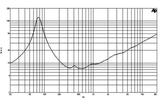 "B&C 10MD26 Hi-Quality 10"" Midbass Speaker 10"" Car Audio Midrange Woofer (FOUR)."