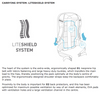 snowboard travel pack carrying system liteshield