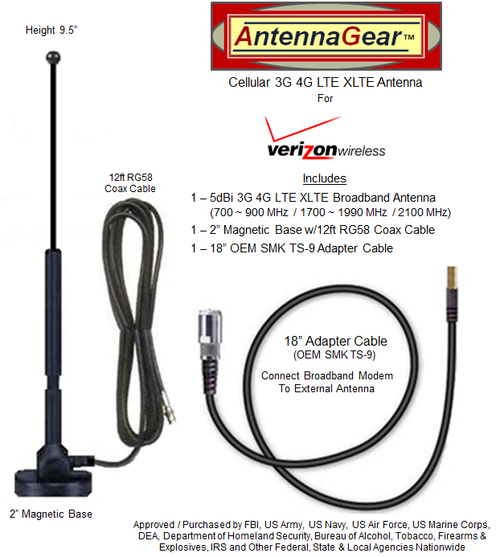 5dB Verizon Novatel Jetpack 6620L LTE Hotspot External Antenna