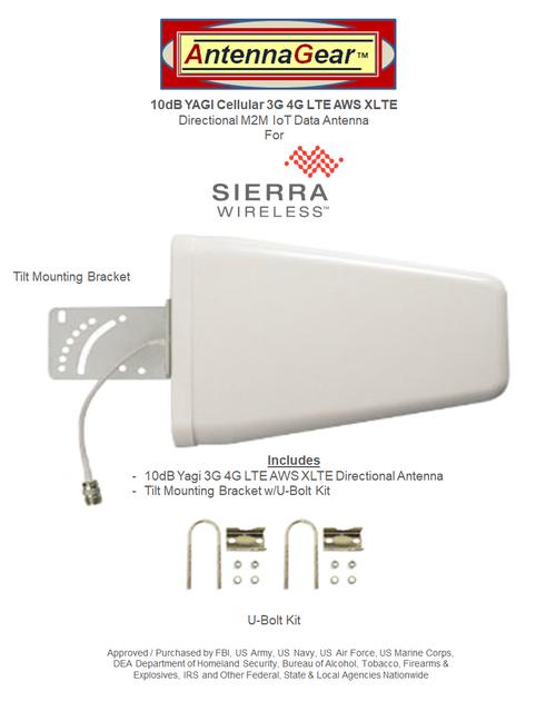 10dBi Sierra Wireless Gateway Yagi Log Periodic Wide Band 3G 4G 5G LTE AWS XLTE WiFi External Antenna w/Tilt L-Bracket Mount