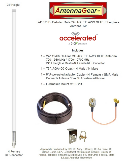 12dBi Accelerated Router / Gateway Omni Directional Fiberglass  4G 5G LTE XLTE Antenna Kit w/75ft Coax Cable