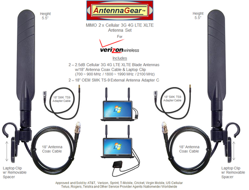 Dual MIMO Verizon Jetpack MiFi 8800L BLADE Antennas wLaptop Clip