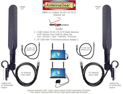 Dual MIMO NETGEAR LB1120 Hotspot BLADE Antennas wLaptop Clip