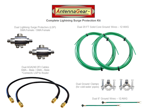 Dual Antenna System Lightning Surge Protector Arrester - SMA-F w/ Grounding Kit + AGA240 Router Adapter Cable - Detail
