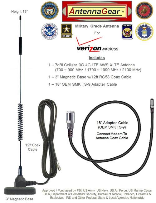 HD 7dBi Sprint Hotspot MIFI Sprint 8000L External Antenna