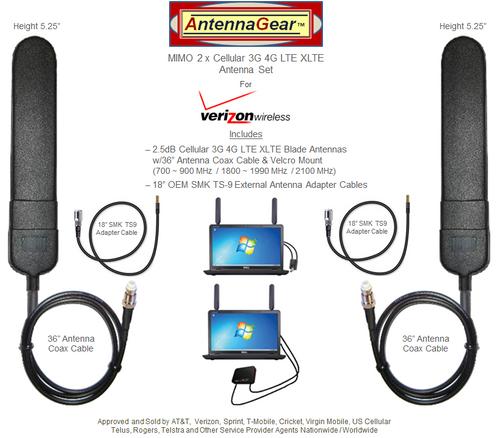 Dual MIMO Sprint Hotspot MIFI Sprint 8000L BLADE Antennas w/Velcro Mount