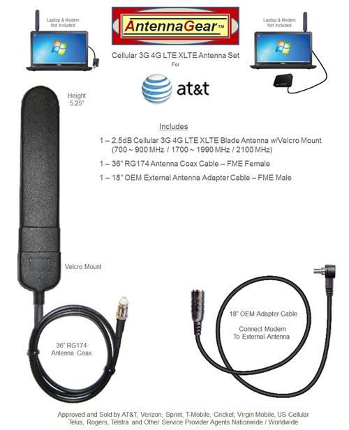 AT&T Unite NETGEAR 781S Mobile Hotspot BLADE Antennas - Velcro Mount