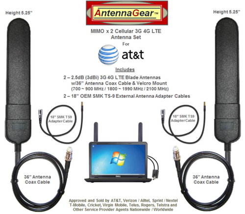 Dual MIMO AT&T Unite NETGEAR 781S Hotspot BLADE Antennas -Velcro Mount