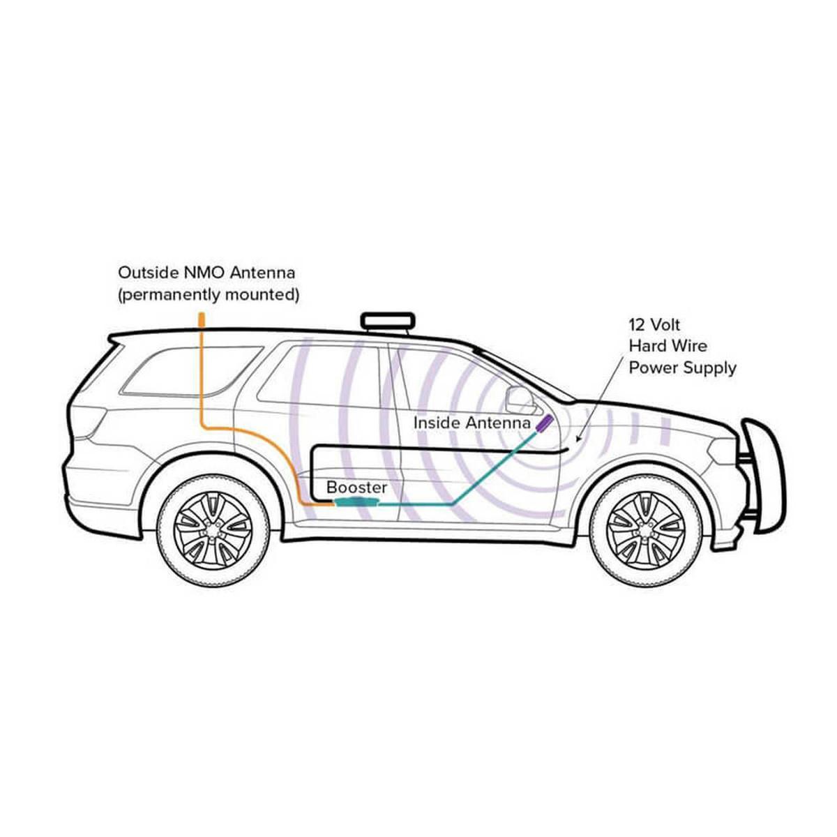 weBoost weBoost Drive X Fleet Signal Booster Kit For Fleet Vehicles - 473021