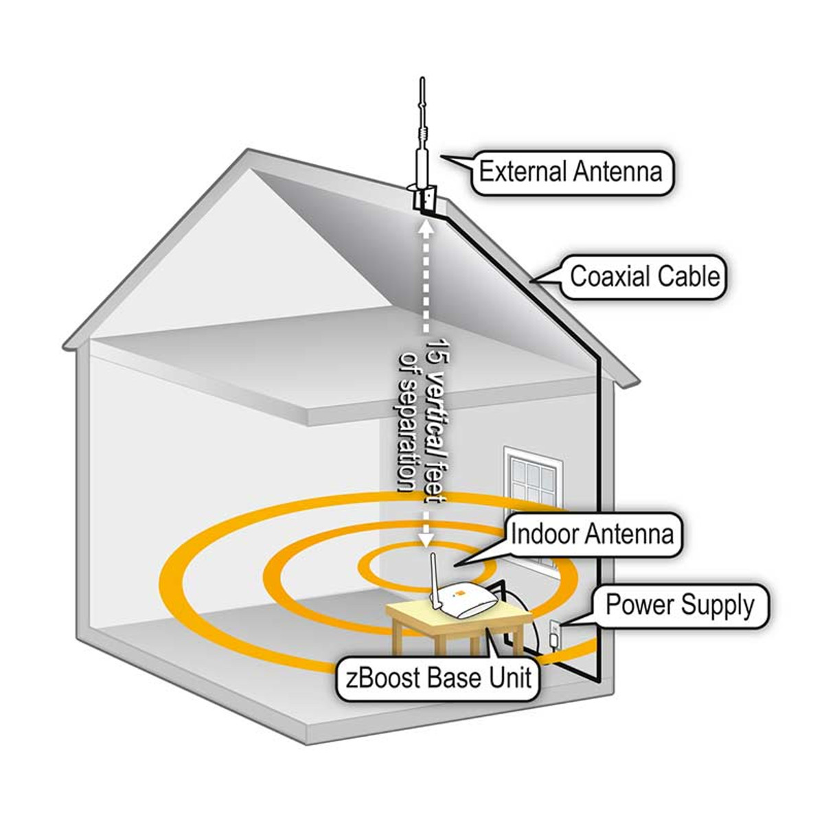 zBoost SOHO Cell Phone Signal Booster   ZB545 - Diagram
