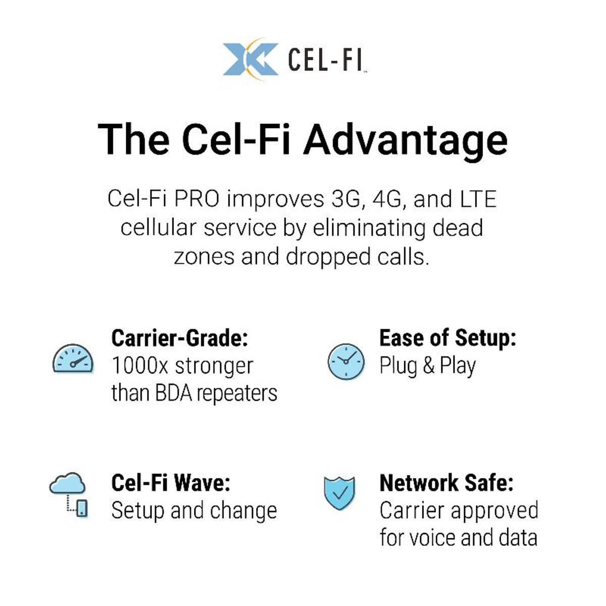 Cel-Fi Cel-Fi PRO Smart Signal Booster for ATandT