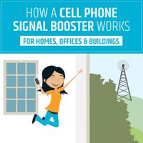 The 2nd Best Way to Get Better Cell Phone Signals in Your Home or Building