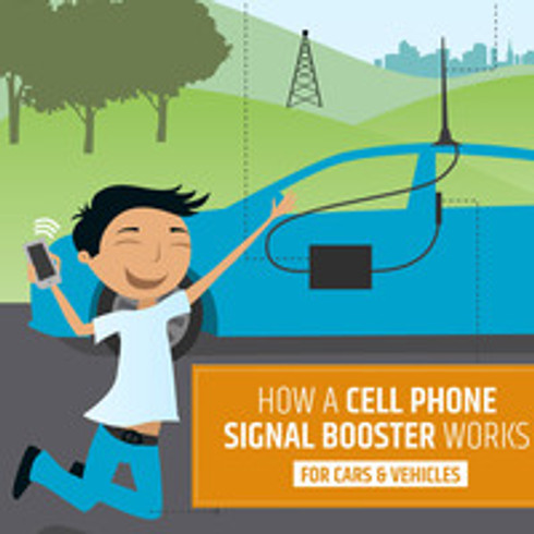 How to Get Better Cell Phone Signal in Your Car