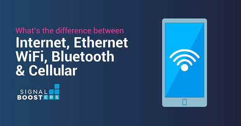 The Differences Between Internet, Ethernet, WiFi and Cellular