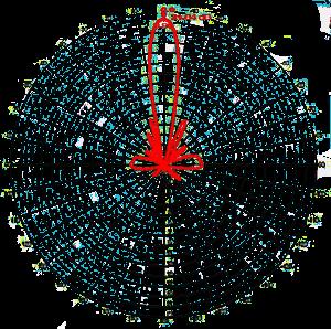 periodic radiation pattern