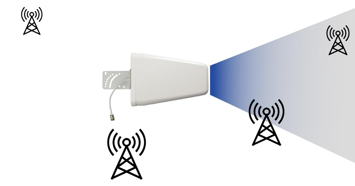 All About Antennas: Which Outside Antenna is Best For You? - Signal