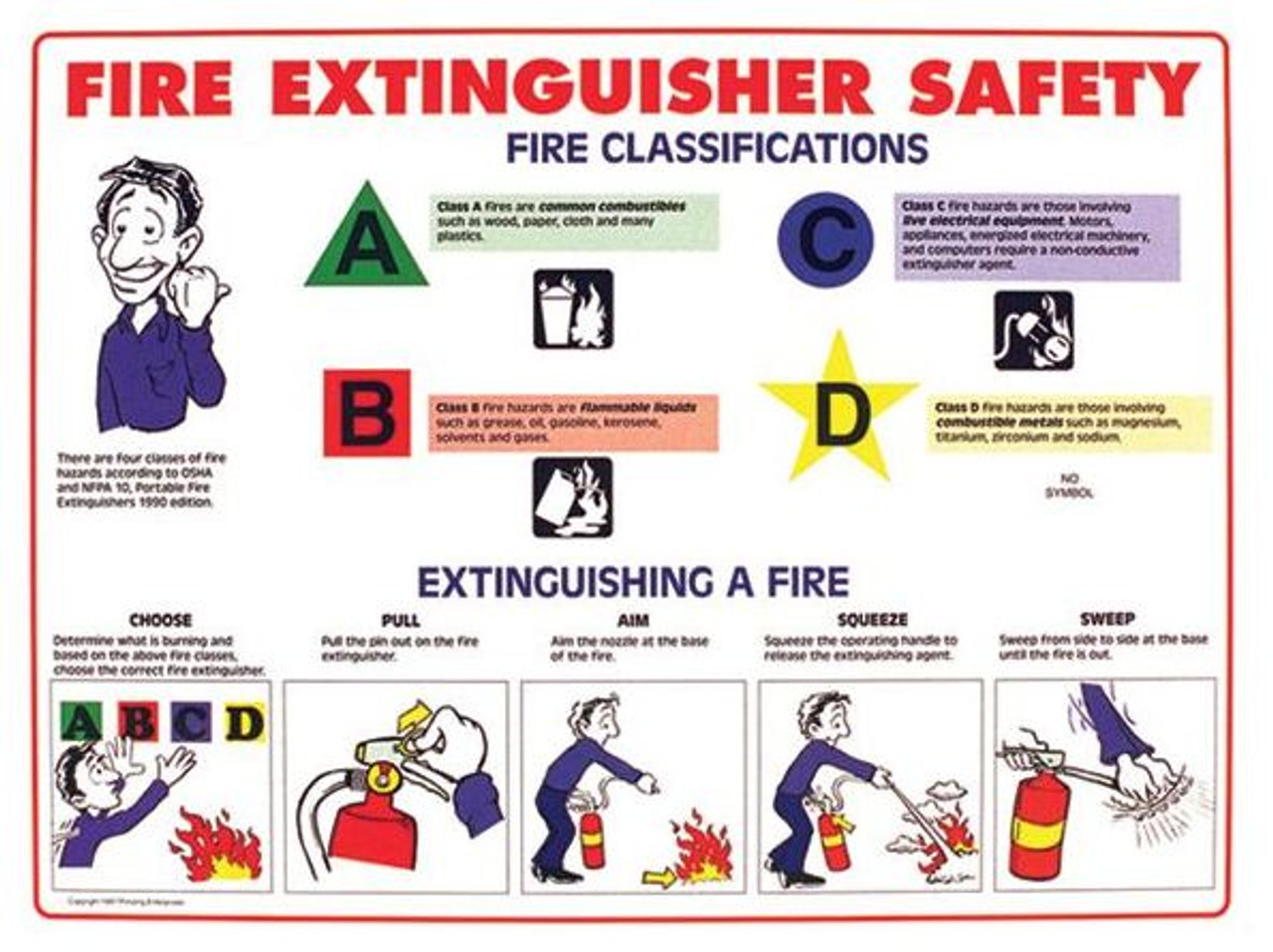 FEPOSTER - Fire Extinguisher Safety Poster