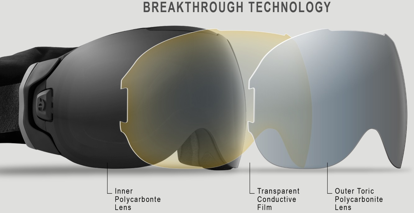abom-safety-goggles-lens-technology.jpg