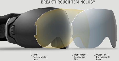 gnm-abom-rx-abom-safety-goggles-lens-technology.jpg