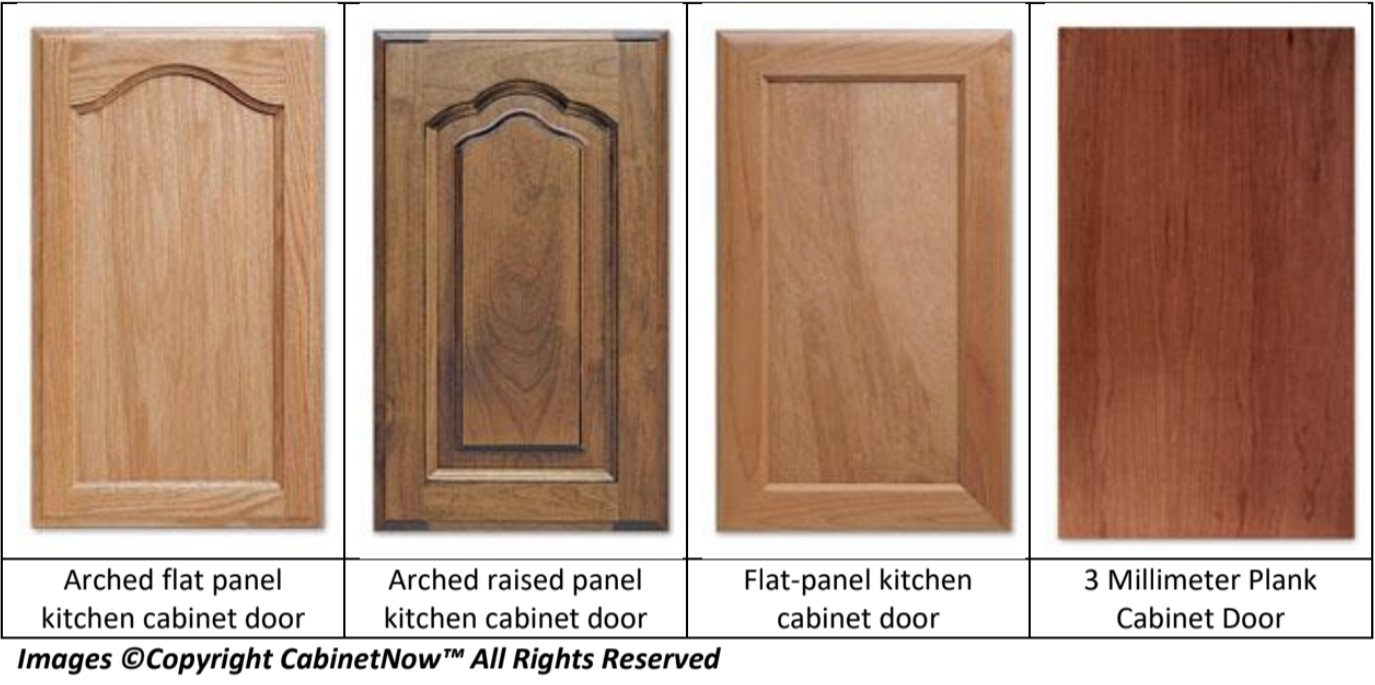 Images Of Kitchen Cabinet Doors Choosing the Right CabiDoors for Your Custom Kitchen Cabinets