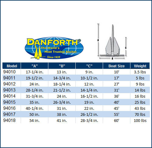 25 lb Galvanized Danforth Standard Fluke Anchor for Boats up to 40 Feet Long