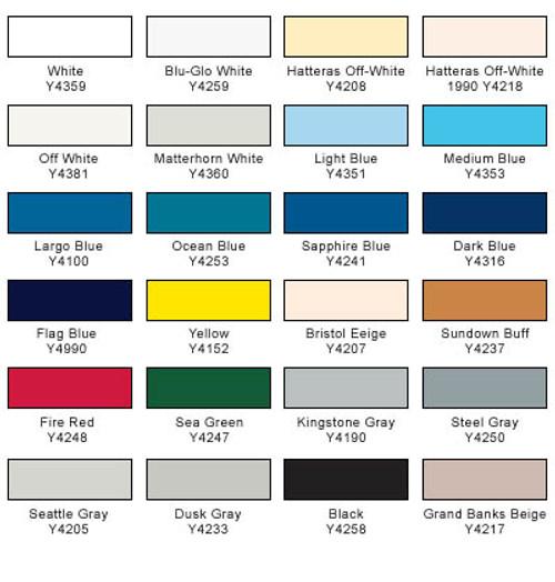 Interlux Brightside Polyurethane Marine Paint