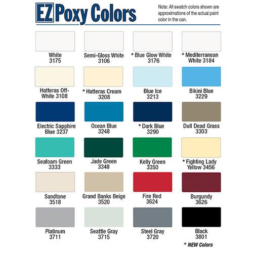 Pettit Easypoxy High Gloss Topside Marine Paint